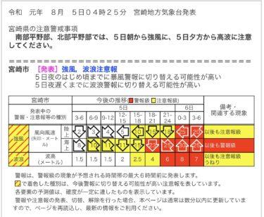 台風8号への対応について